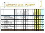 summary of goals poa 2007