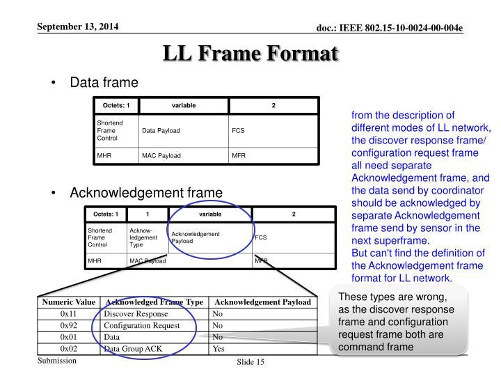 LL Frame Format