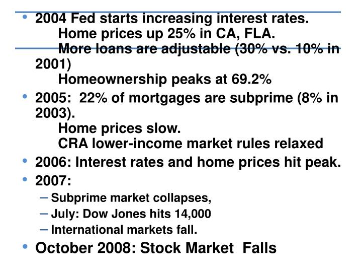2004 Fed starts increasing interest rates.