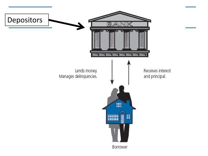 Depositors