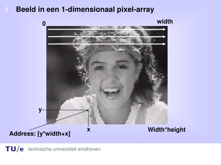 Beeld in een 1-dimensionaal pixel-array