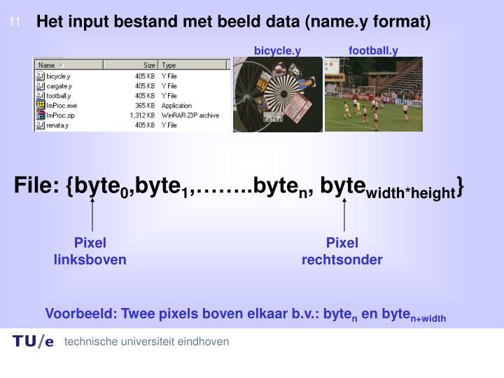 Het input bestand met beeld data (name.y format)