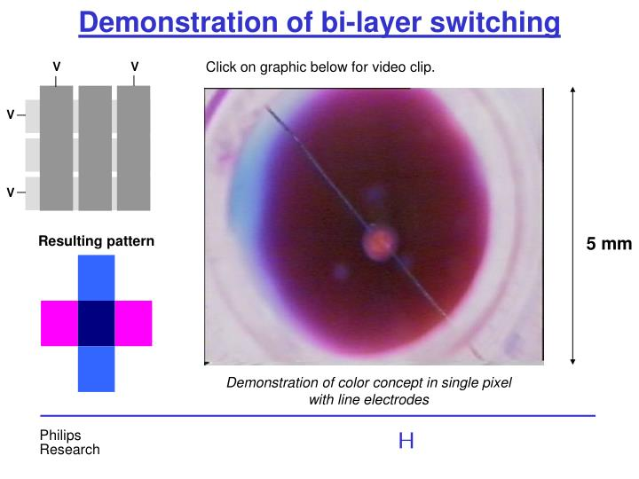 Demonstration of bi-layer switching