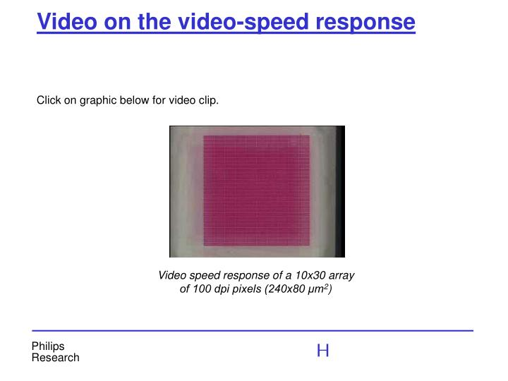 Video on the video-speed response