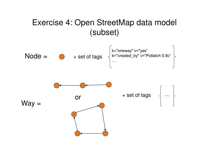 Exercise 4: Open StreetMap data model (subset)