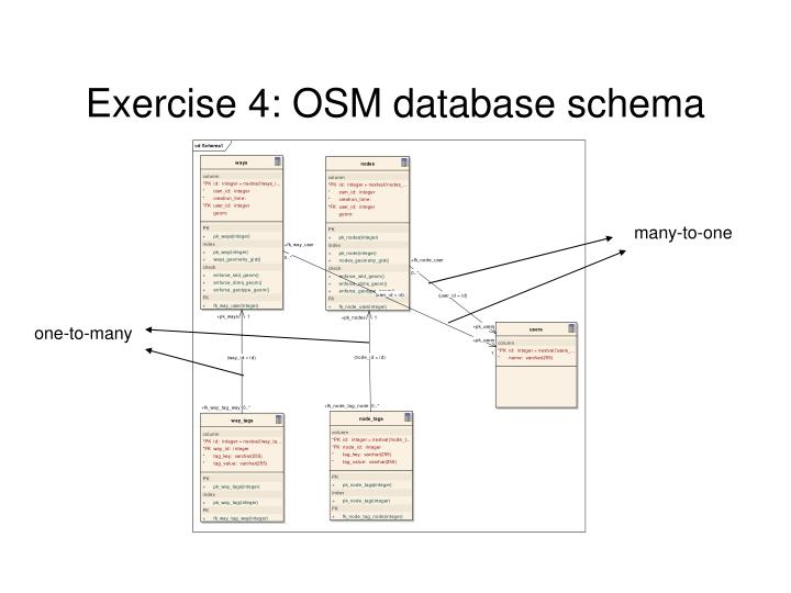 Exercise 4: OSM database schema