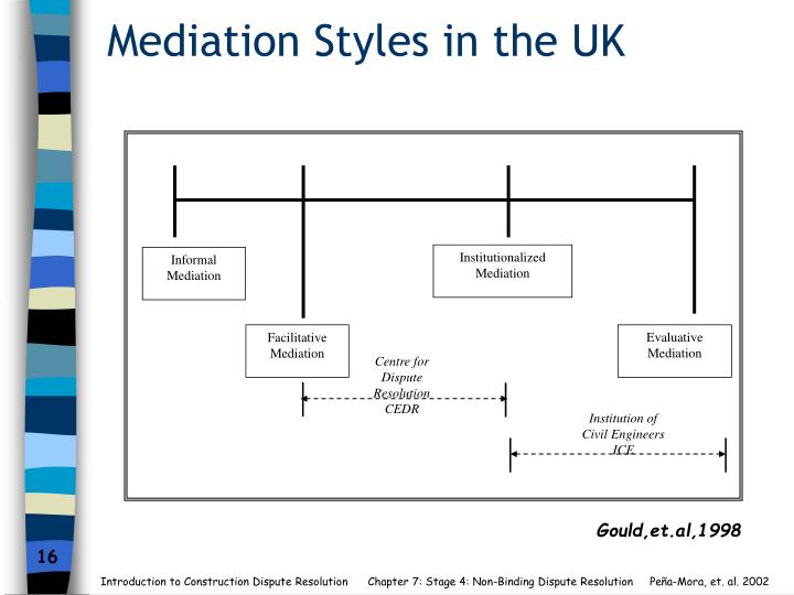 Mediation Styles in the UK