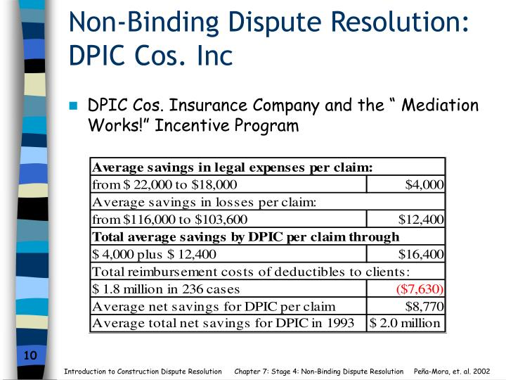 Non-Binding Dispute Resolution: DPIC Cos. Inc