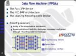 data flow machine fpga