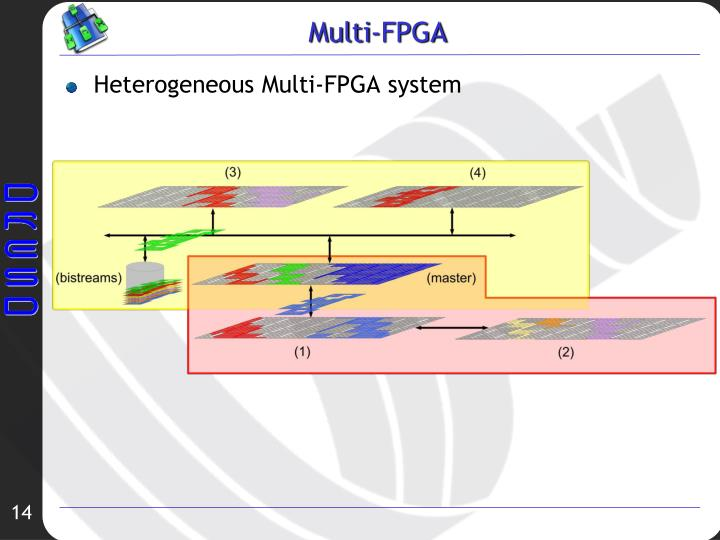 Multi-FPGA
