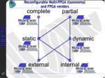 reconfigurable multi fpga taxonomy and fpga vendors