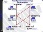 reconfigurable soc taxonomy and fpga vendors