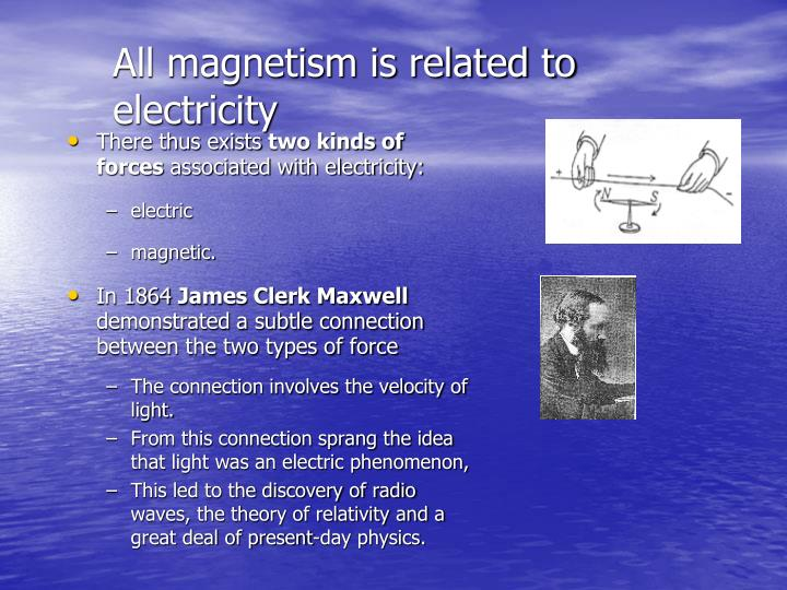 All magnetism is related to electricity