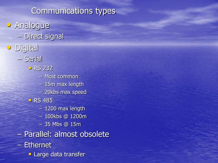 Communications types