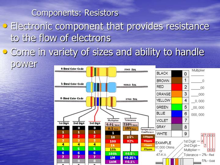 Components: Resistors