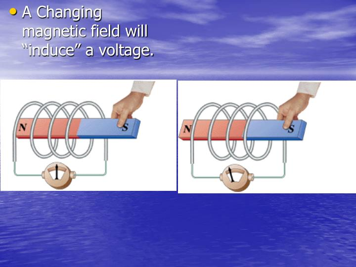 "A Changing magnetic field will ""induce"" a voltage."