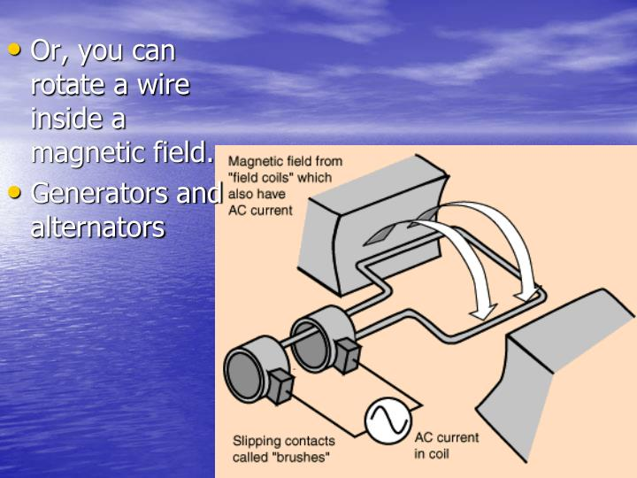 Or, you can rotate a wire inside a magnetic field.