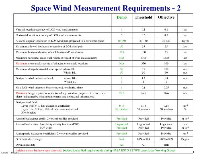 Space Wind Measurement Requirements - 2