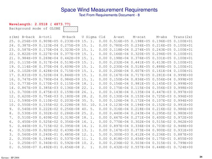 Space Wind Measurement Requirements