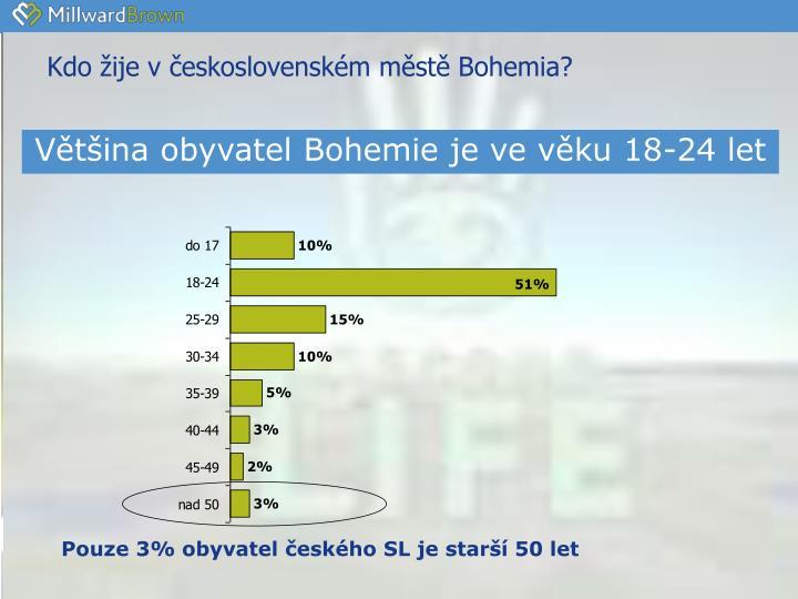 Kdo žije v československém městě Bohemia?