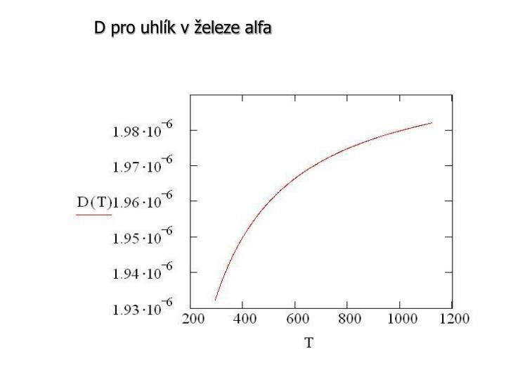 D pro uhlík v železe alfa