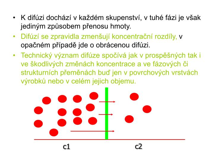 K difúzi dochází v každém skupenství, v tuhé fázi je však jediným způsobem přenosu hmoty.