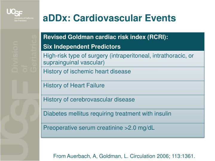aDDx: Cardiovascular Events