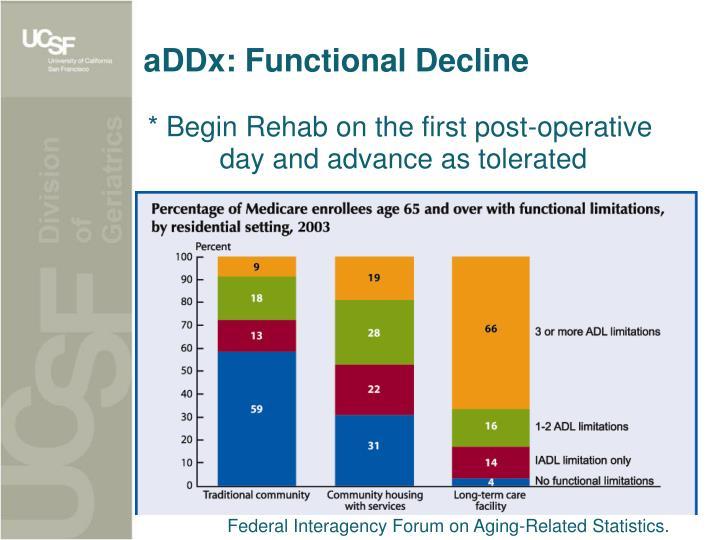 aDDx: Functional Decline