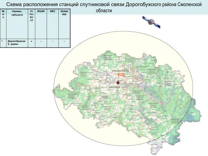 Схема расположения станций спутниковой связи Дорогобу