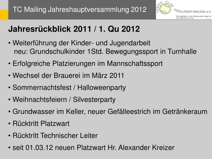 Jahresrückblick 2011 / 1. Qu 2012