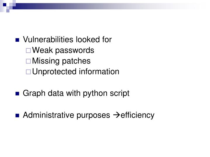 Vulnerabilities looked for