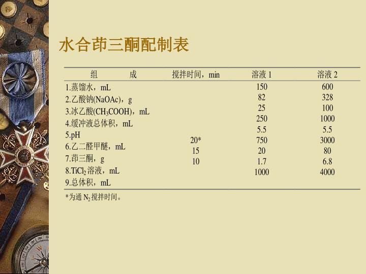 水合茚三酮配制表