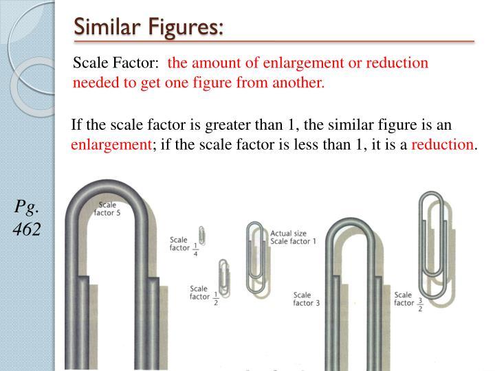 Similar Figures: