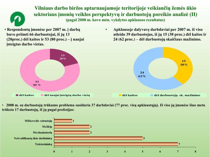 Vilniaus darbo biržos aptarnaujamoje teritorijoje veikiančių žemės ūkio sektoriaus įmonių veiklos perspektyvų ir darbuotojų poreikio analizė (II)