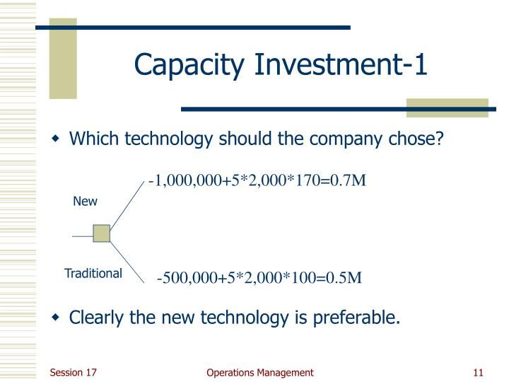 Capacity Investment-1