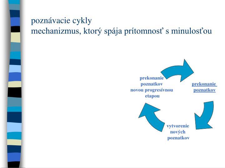poznávacie cykly
