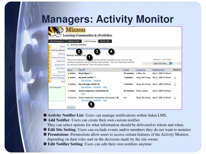 Managers: Activity Monitor