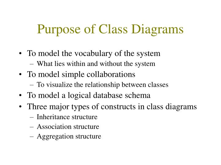 Purpose of Class Diagrams