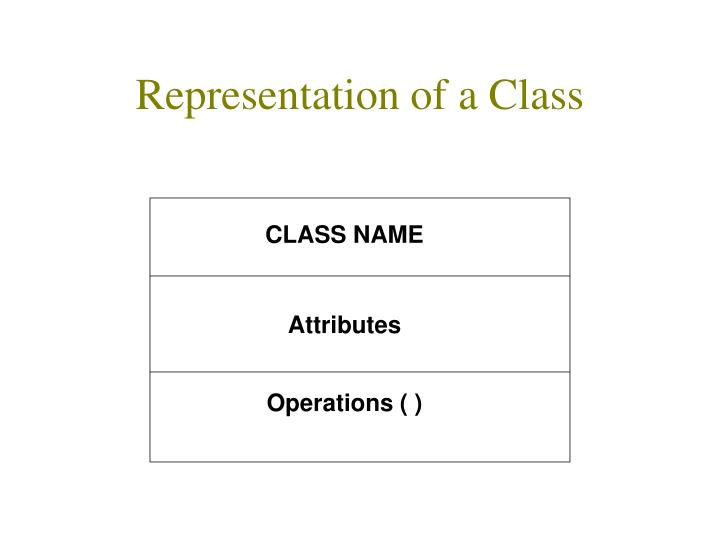 Representation of a Class