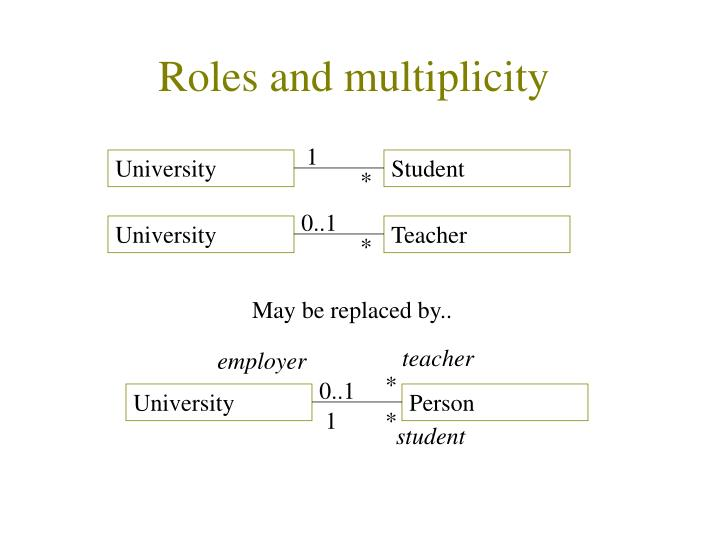 Roles and multiplicity