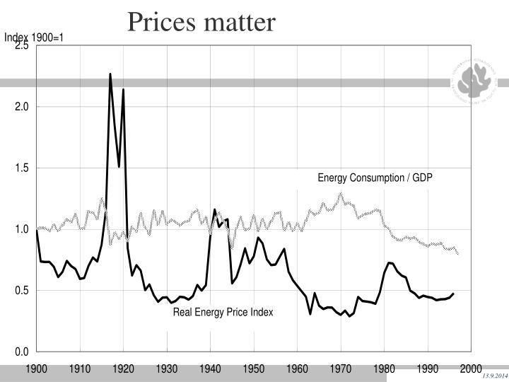 Prices matter