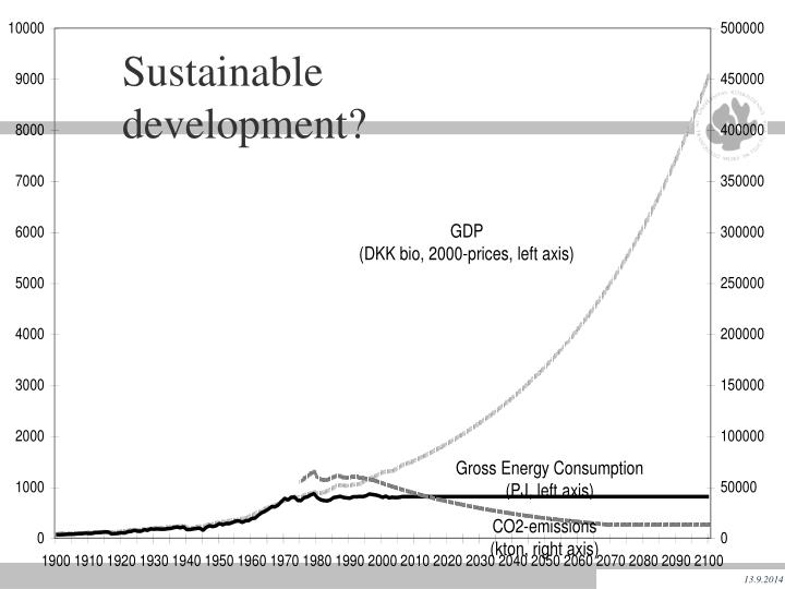 Sustainable development?