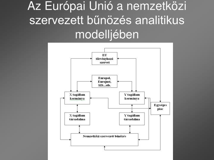 Az Európai Unió a nemzetközi szervezett bűnözés analitikus modelljében