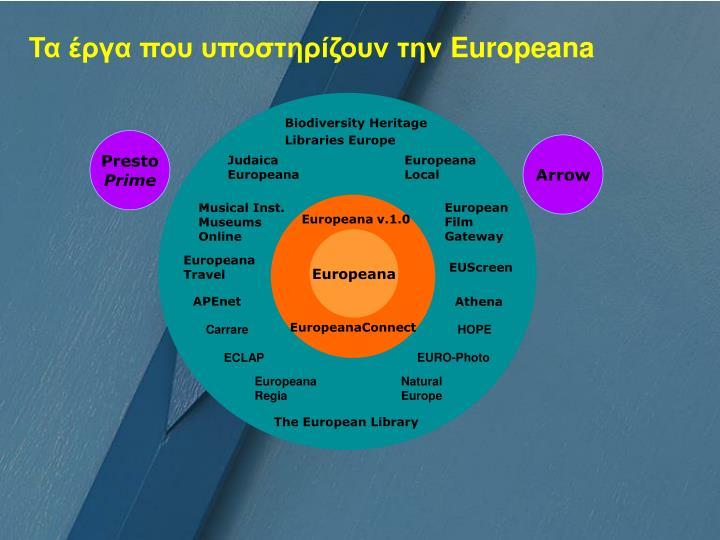 EuropeanaConnect
