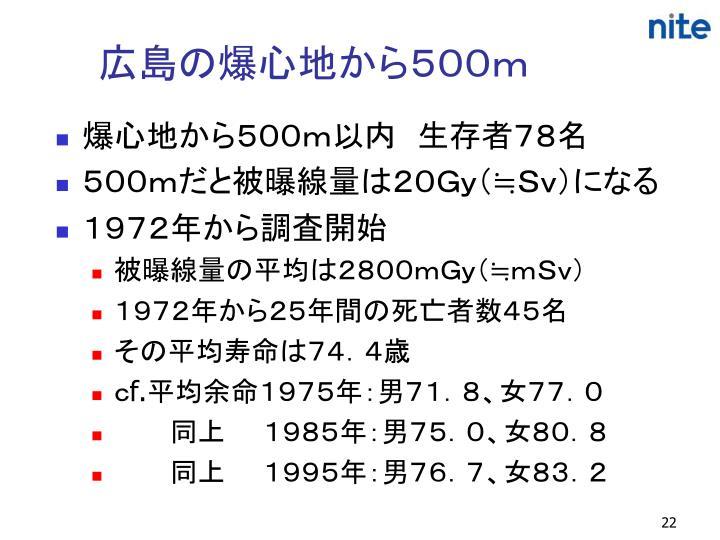 広島の爆心地から500m