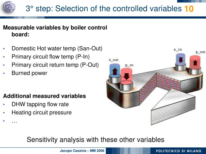 3° step: Selection of the controlled variables