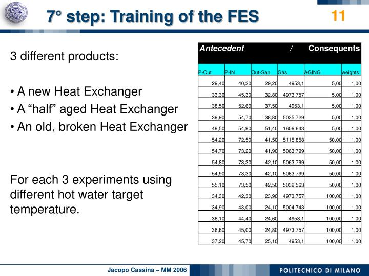 7° step: Training of the FES