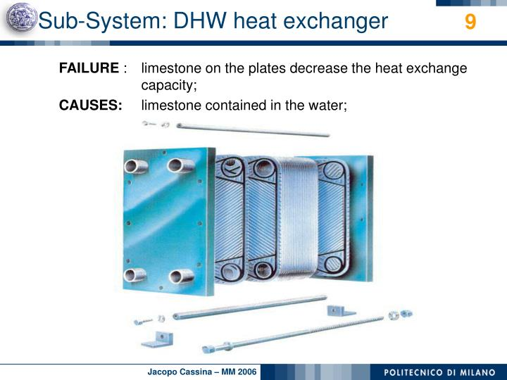 Sub-System: DHW heat exchanger