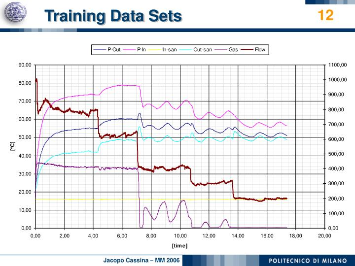 Training Data Sets