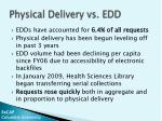 physical delivery vs edd